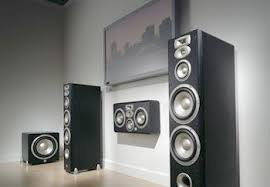 Placing the Speakers